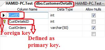 SQL Server interview questions - Can you explain Referential